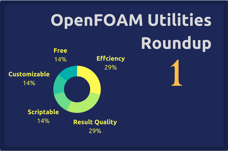 OPENFOAM utilities Roundup 1 | FOAM Science